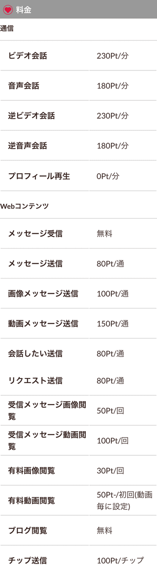 VI-VOの料金表
